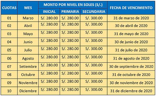 CRONOGRAMA DE PAGOS.PNG