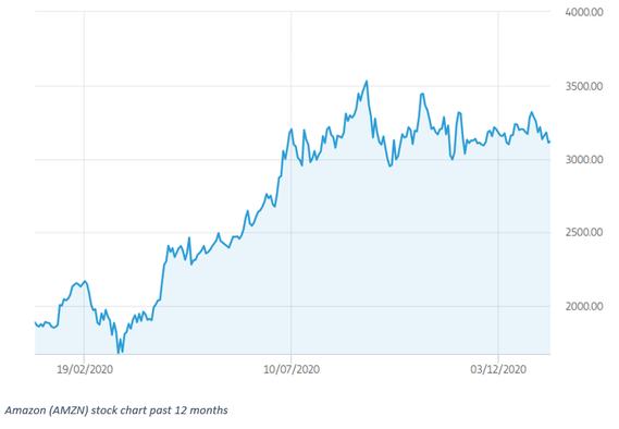 stock chart 2.png