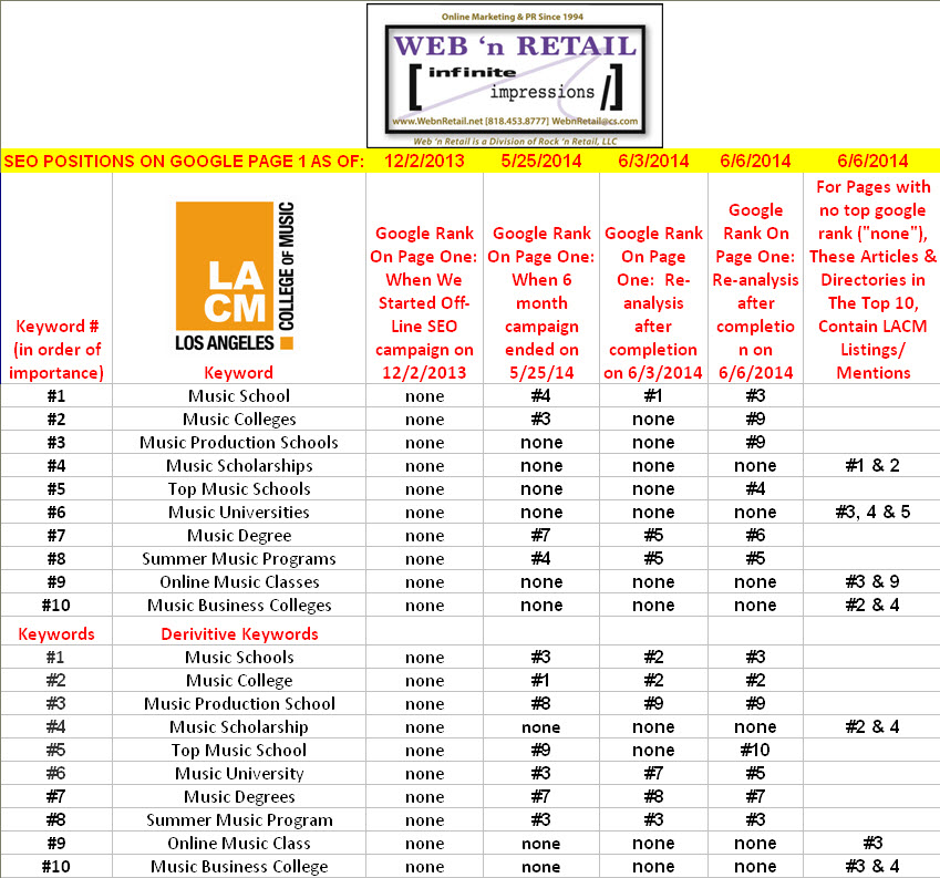 Updated-Rankings-FinalChartScreenshot-REV-6-6-14.jpg