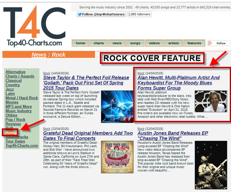 Top-40 Rock Charts Cover Feature