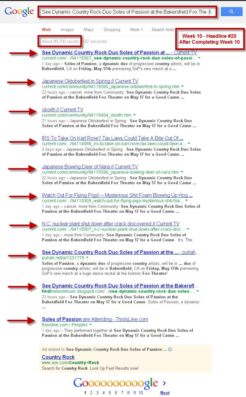 Top 10 Google Result of 98,700