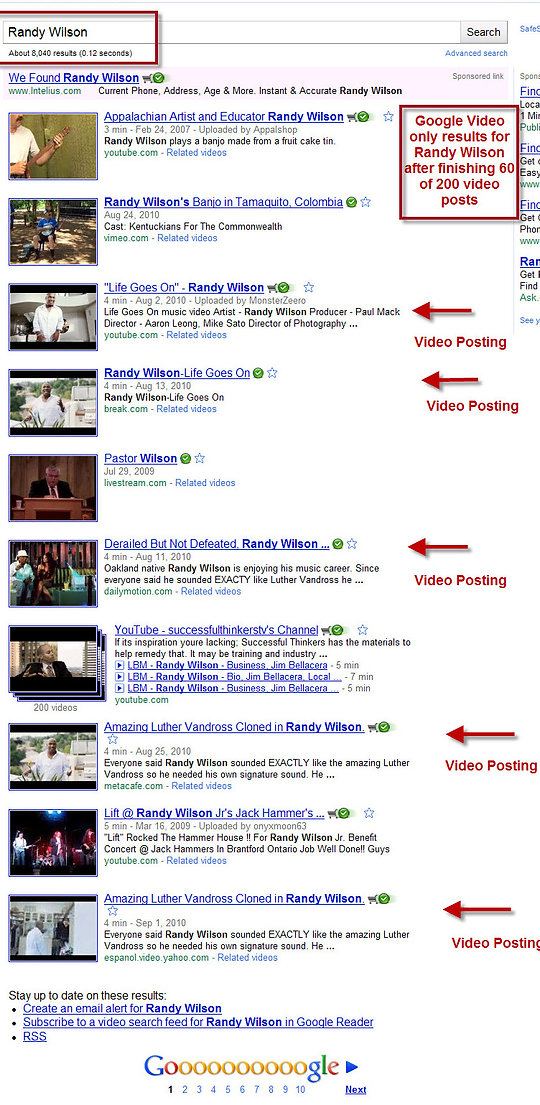 Video Blogging Results Example 2
