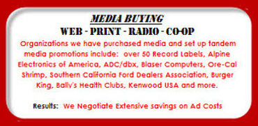 Media Buying Services