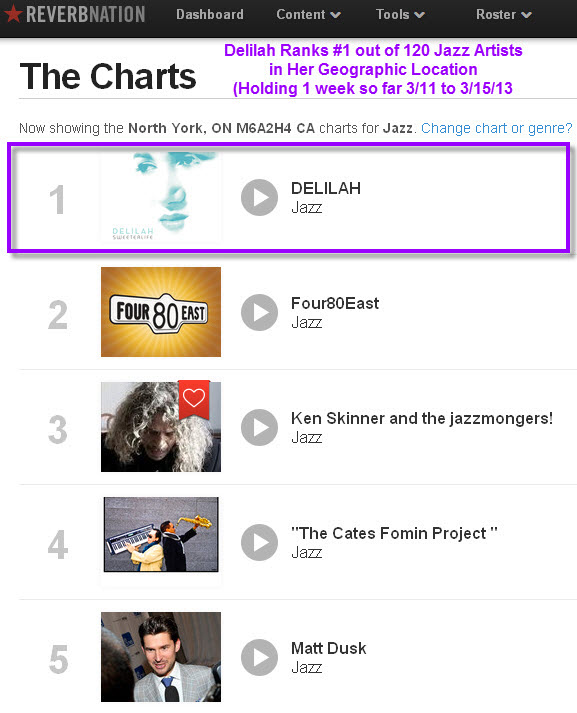 Delilah Chart Position #1