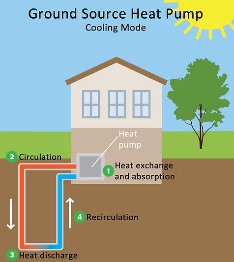 heat-pump-cooling.png