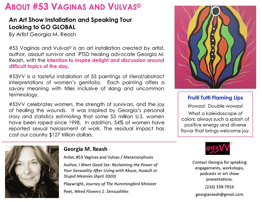 53 Vaginas and Vulvas - About Georgia.jp