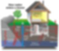 radon-testing pic.jpg