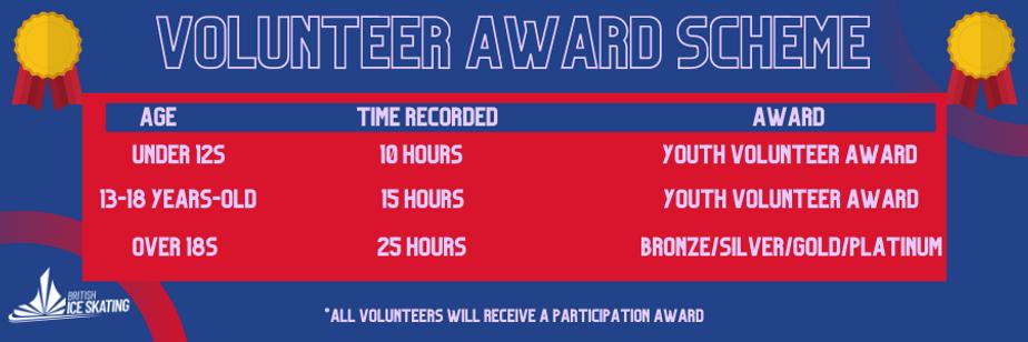 Volunteer award scheme (1).png