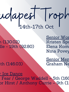 Budapest Trophy round-up: Where every GB skater finished