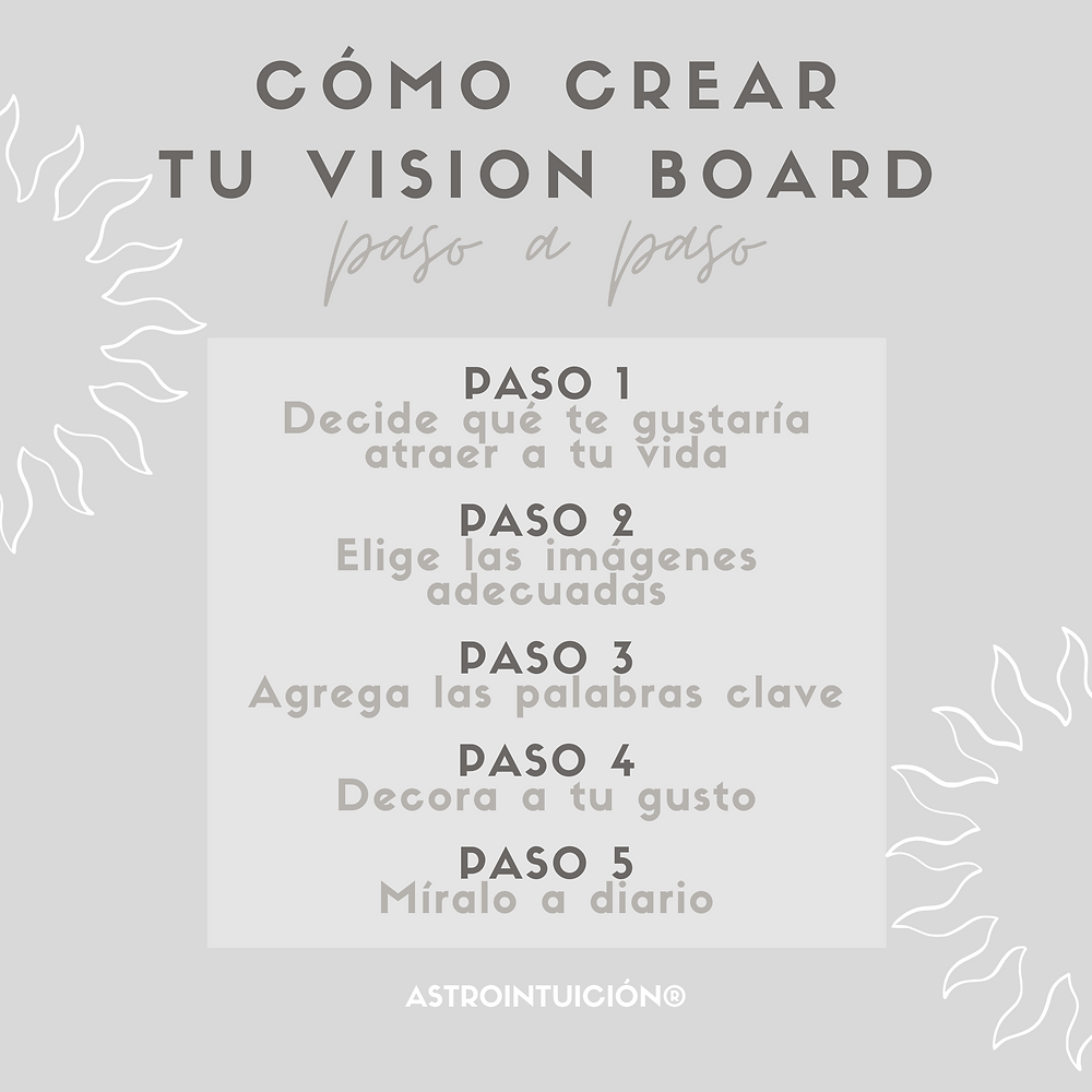 Como crear un vision board paso a paso.