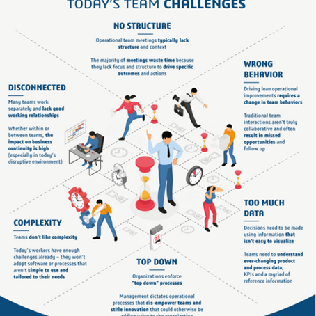 Challenges for Engineering Teams Today