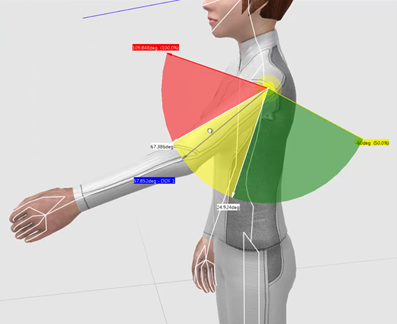 Ergonomics: Using Digital Twins for Safety and Productivity