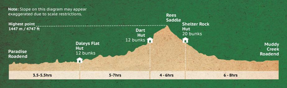 Rees-Dart-Profile-Map-LRG-2.jpg