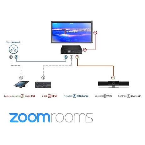 zoom-rooms-dell-studio-2__83590.15554263