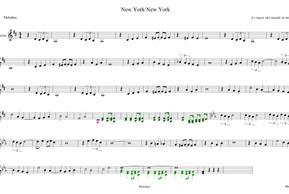 Aprender piano con melodías. New York New York