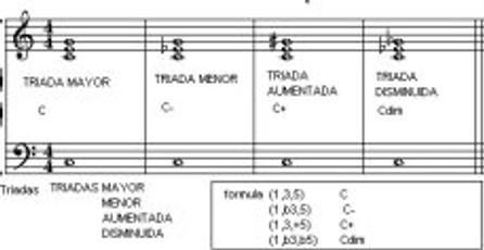 triadasformulas