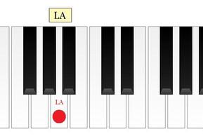 Escala la mayor. Piano y guitarra