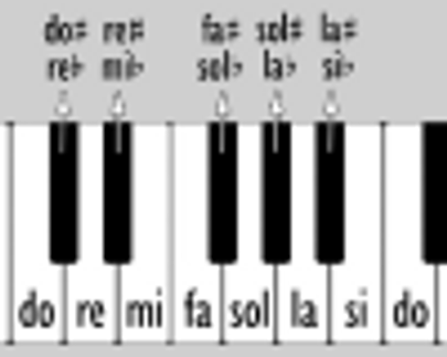 notas_naturales_alteradas_piano