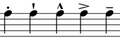 Notation_accents