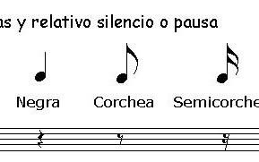 Silencios.