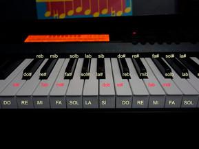 Nombre de todas las notas. Posición en el piano