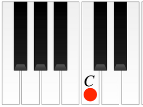 Los doce acordes triadas mayores.