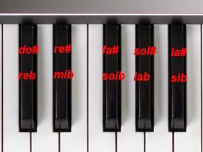 Curso piano en fascículos