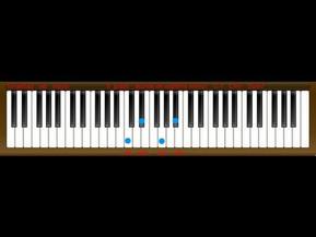 Acordes de ´septima menor. II grado de una tonalidad.Dom7.