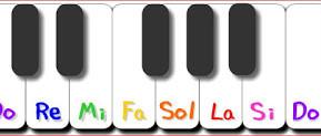 Aprender piano. Alumnos , principiantes. Tema primero.