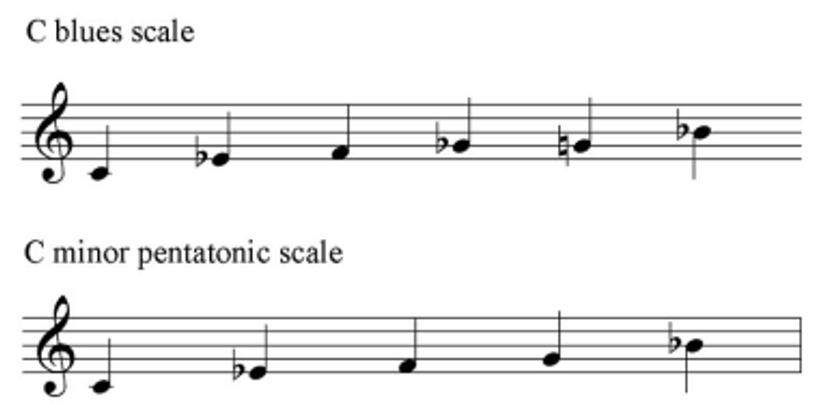 Figure_3_-_C_Blues_and_Minor_Pentatonic_Scales