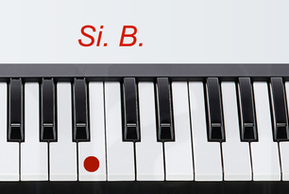 Aprender acordes triadas y de séptima. My Way. Videoacordes