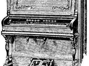 Gráfico notas en el piano. Nombre notas y posición.