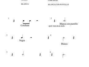 Notas. Ficha Sibelius