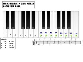 Dibujos musicales. Antiguo blog.