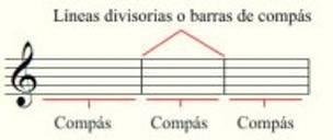 Barras-de-Compas