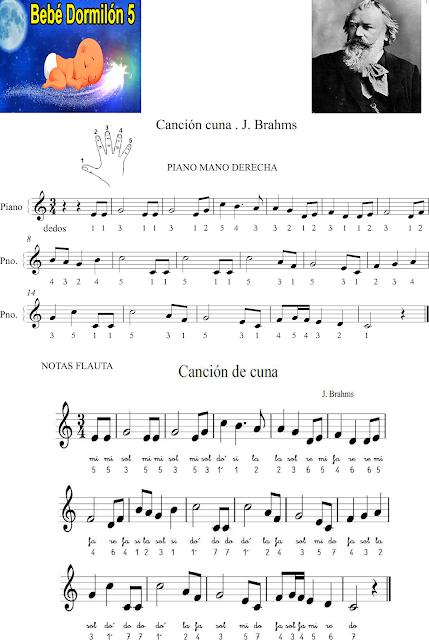 https://i2.wp.com/aprenderpiano.blog/wp-content/uploads/2018/07/cancion-cuna.png?ssl=1