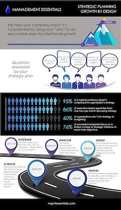 Strategic Planning Infographic thumbnail