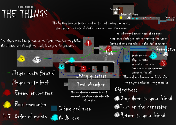 The Things Poster