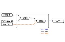 Web_Modules_SmallFootprintConfig_OCT-flu