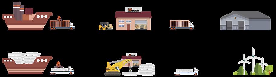 alianza con terminales_Mesa de trabajo 1