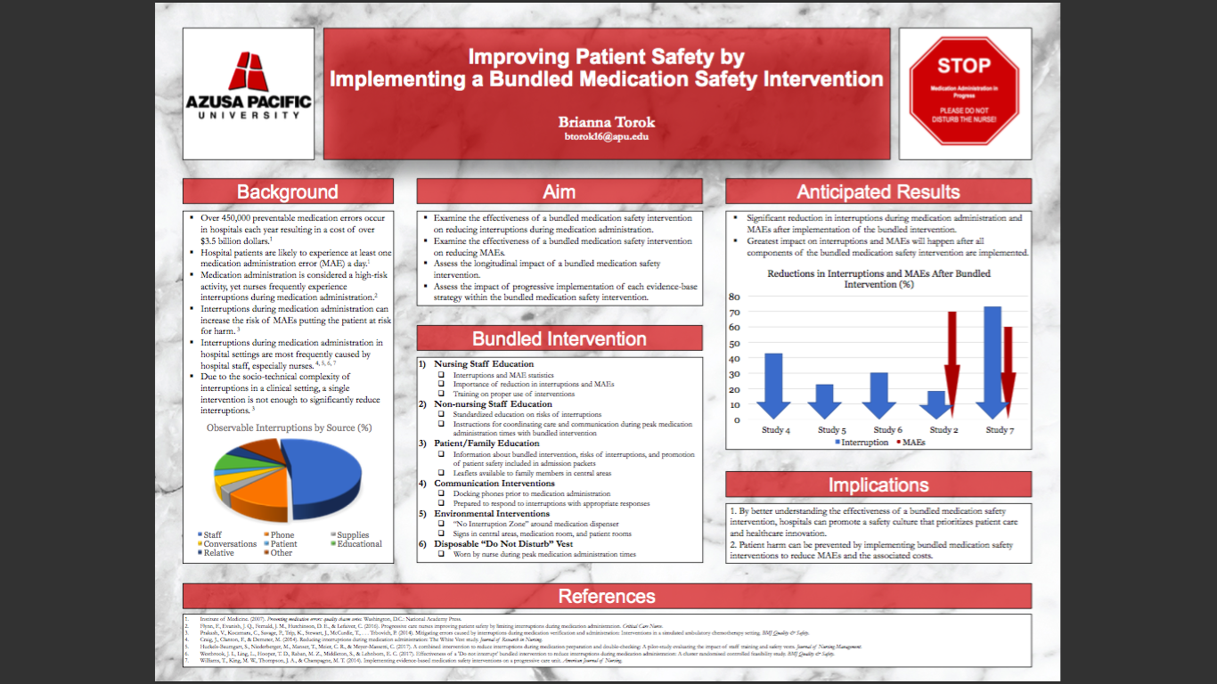 Patient Safety Project