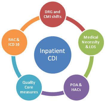 IP - CDI.jpg
