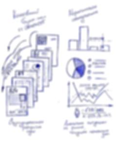 бизнес-план и аналитика рынка