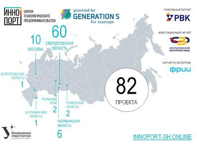 82 проекта прошли в Предакселератор GenerationS