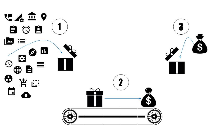 ИННОПОРТ: бизнес-планы, упаковка проектов, инвесторы