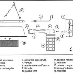 Parti di ricambio per SPG A2 e A3 - Radianti per allevamenti