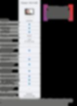 Uebersicht_Eigenschaften_Classe_100_X16E