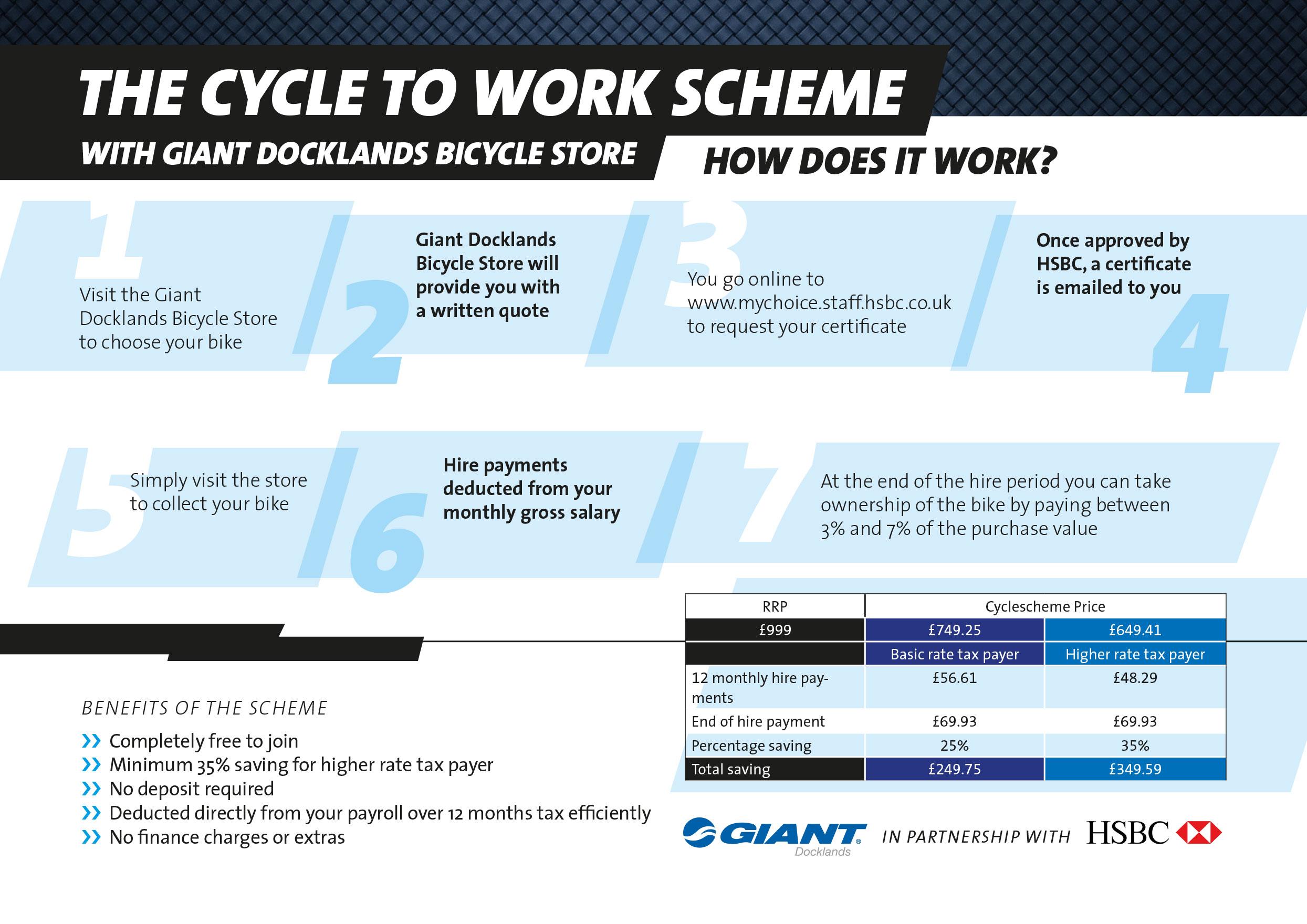 giantcyclescheme2