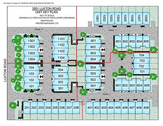 Luxton Key Plan