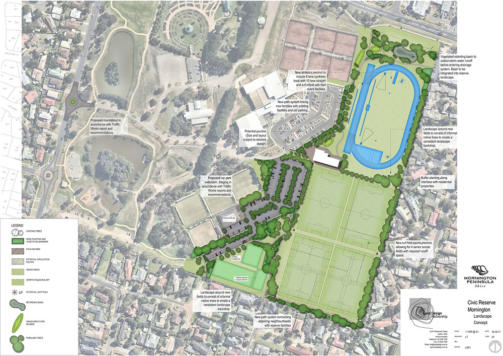 Civic Reserve Sports Development Plans